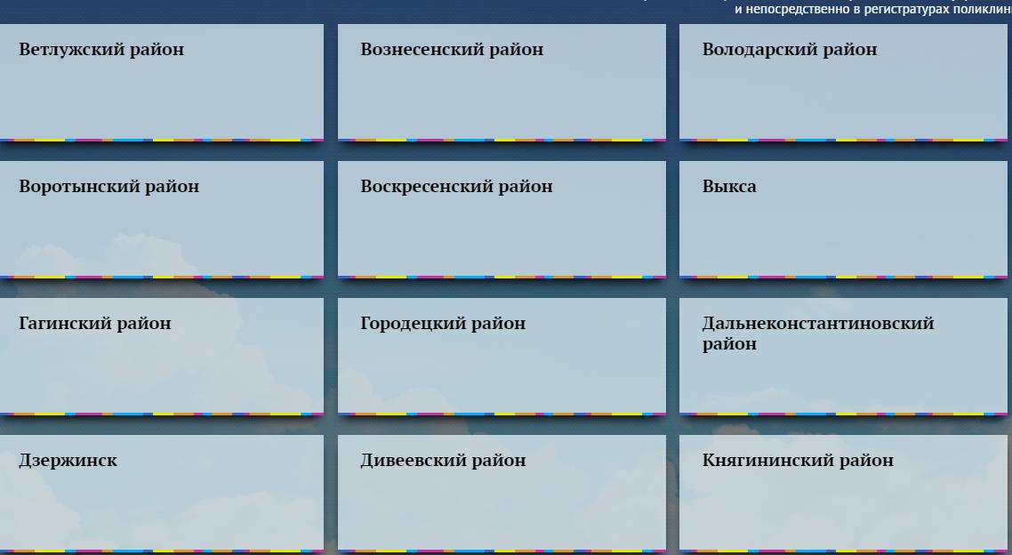 Районы Нижегородской области